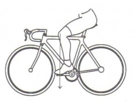 A drawing of the correct seat fore-aft position on a bike.