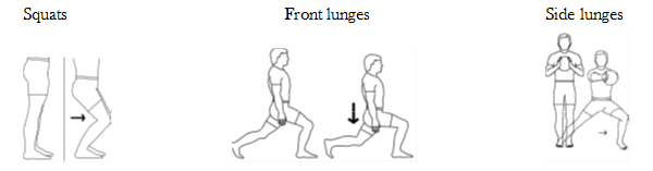 A line drawing of the steps in squats, front lunges, and side lunges.