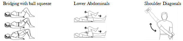 A line drawing of the steps in bridging with ball squeeze, lower abdominals, and shoulder diagonals